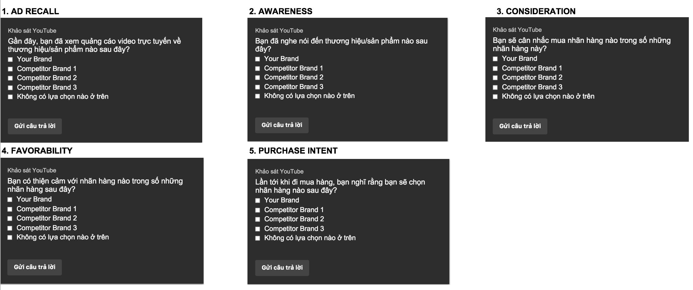 Brand Lift Survey Youtube là gì? và câu hỏi Brand Lift Survey Youtube như thế nào? 6