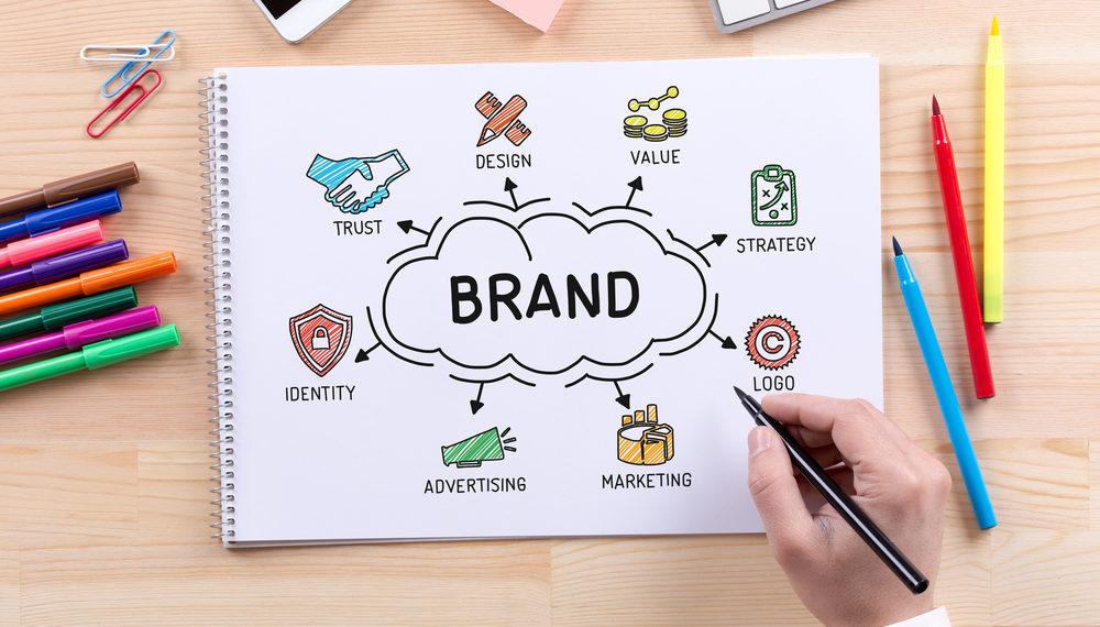 Nhận diện thương hiệu là gì? 7 bước xây dựng quy trình chiến lược marketing nhận diện thương hiệu 1