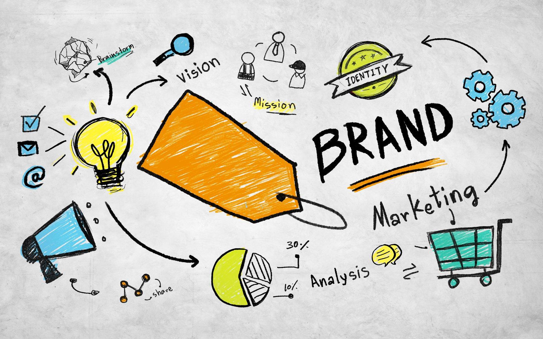 Nhận diện thương hiệu là gì? 7 bước xây dựng quy trình chiến lược marketing nhận diện thương hiệu 3