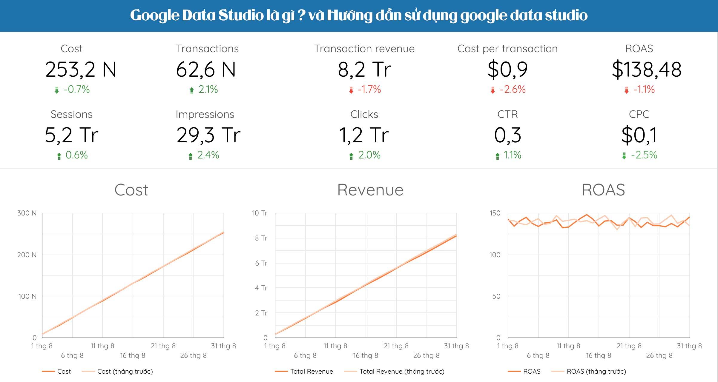 Hướng dẫn sử dụng Google Data Studio 8