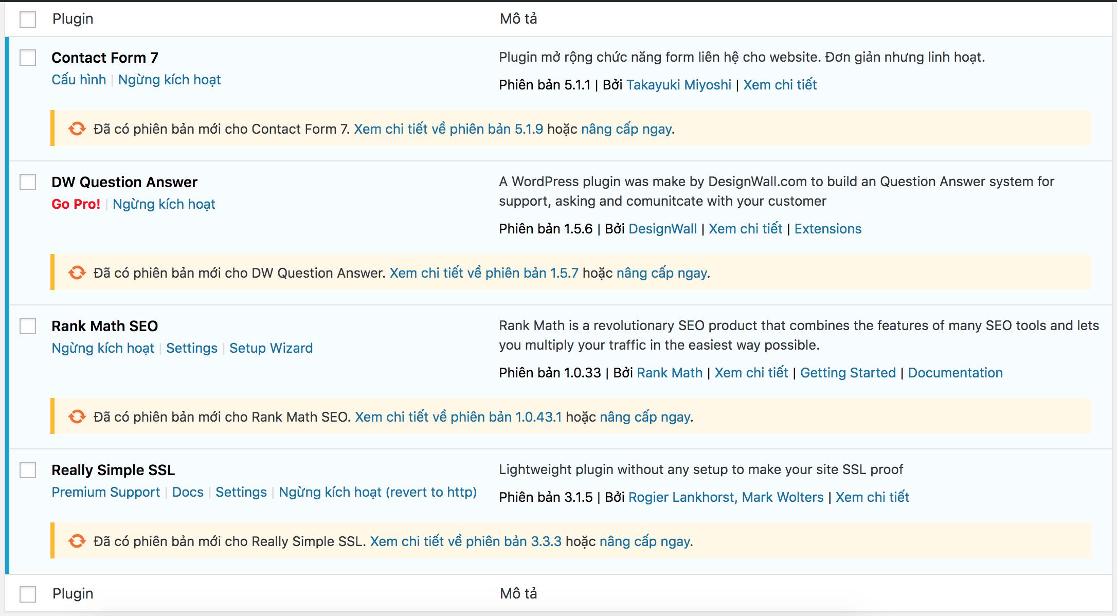 Danh sách các plugin Wordpress hay cần thiết 16