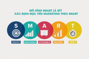Mô hình SMART là gì? Xác định mục tiêu Marketing theo SMART 3