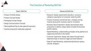 Bộ kỹ năng Marketer cần nâng cấp để hướng tới tương lai 3