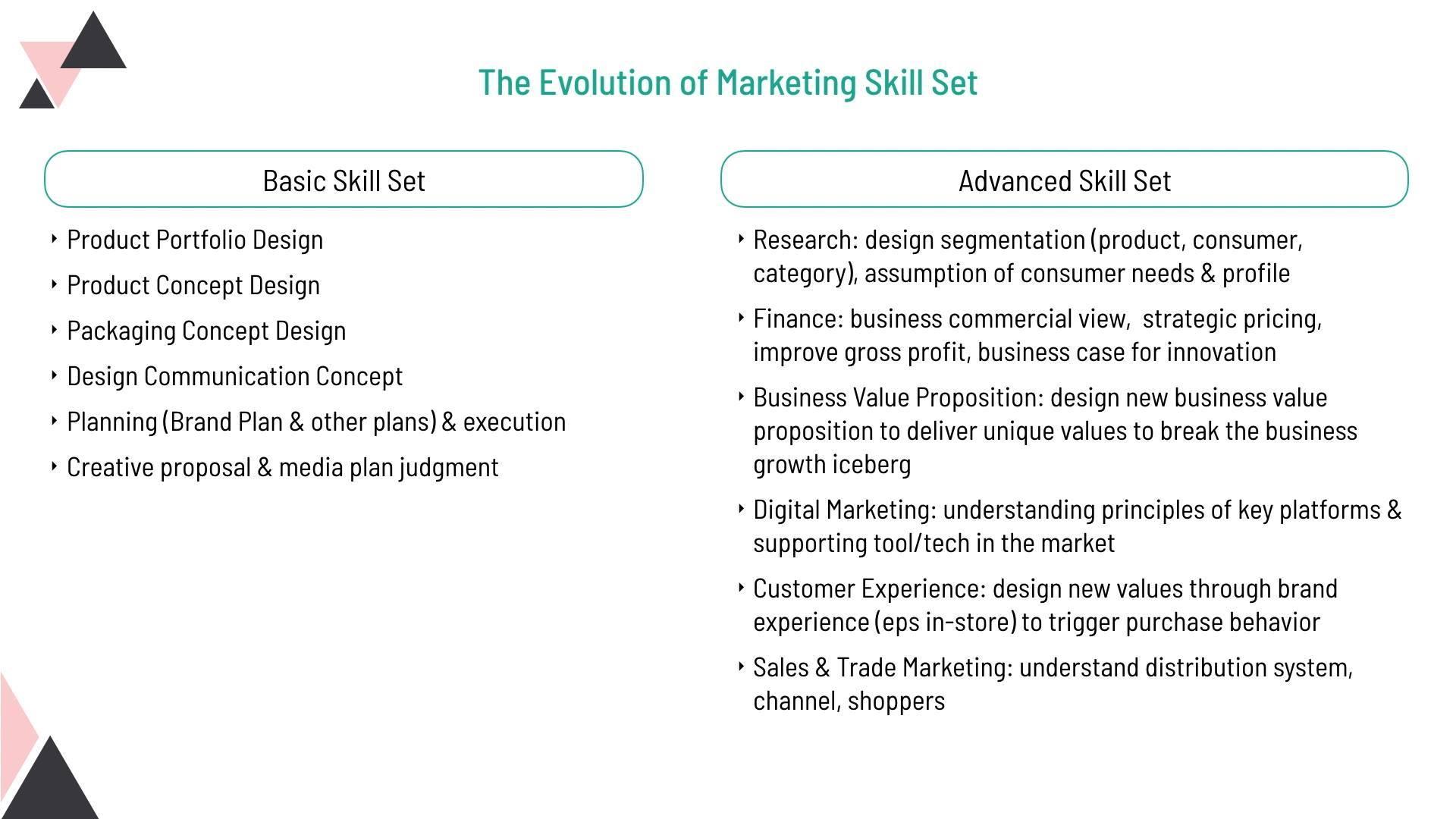 Bộ kỹ năng Marketer cần nâng cấp để hướng tới tương lai 25